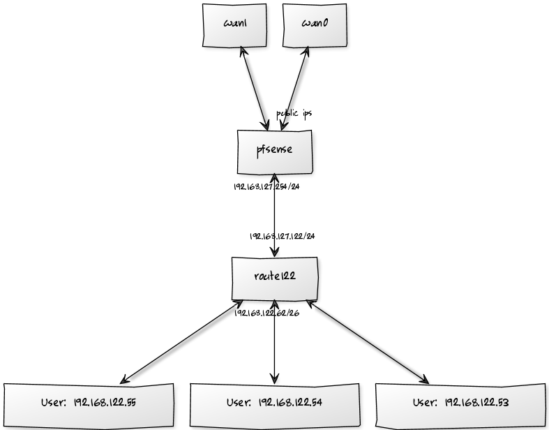 epub c by dissection