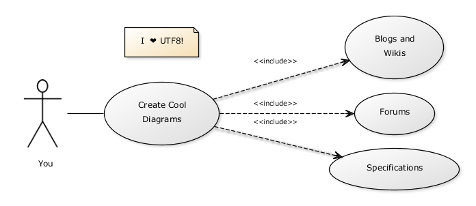 create uml diagrams online in seconds no special tools needed  : uml diagram online - findchart.co